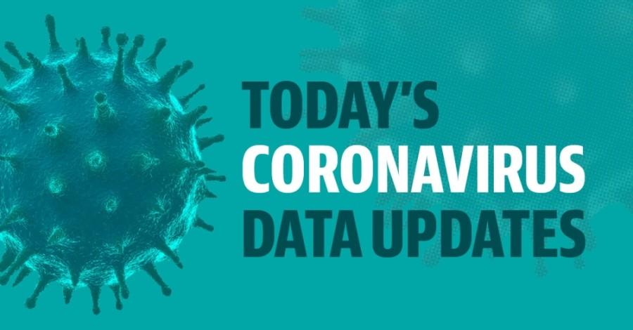 Here are Brazoria County COVID-19 data updates for June 16. (Community Impact staff)
