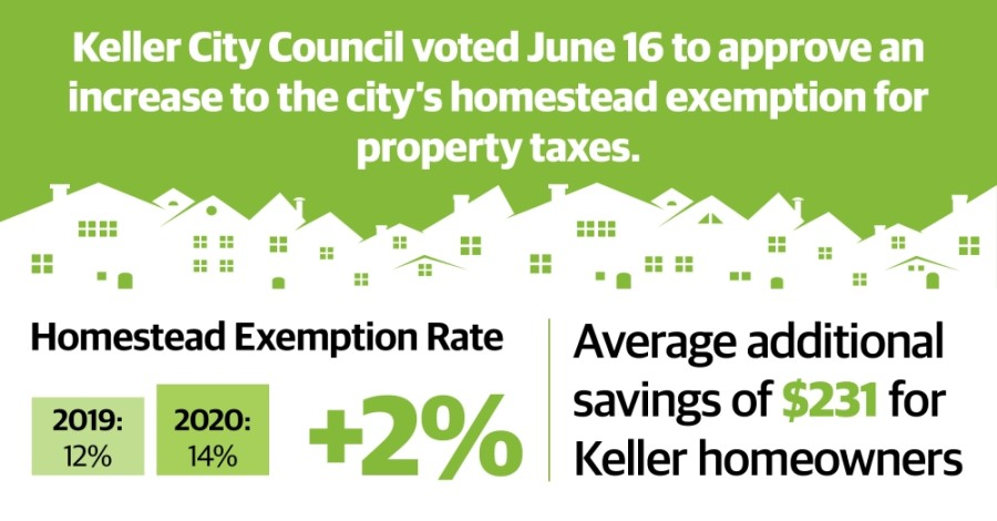 Keller City Council approved an increase to the city's homestead exemption for the fifth consecutive year. (Katherine Borey/Community Impact Newspaper)