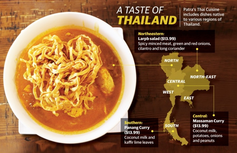 Khao Sol Gal ($12.99) includes egg noodles, chicken, red onions, chili oil and pickled Chinese mustard. (Dylan Sherman/Community Impact Newspaper)