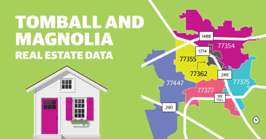 The largest number of home sales took place in Tomball ZIP code 77375 in both the 12 months spanning June 2018-May 2019 and June 2019-May 2020.