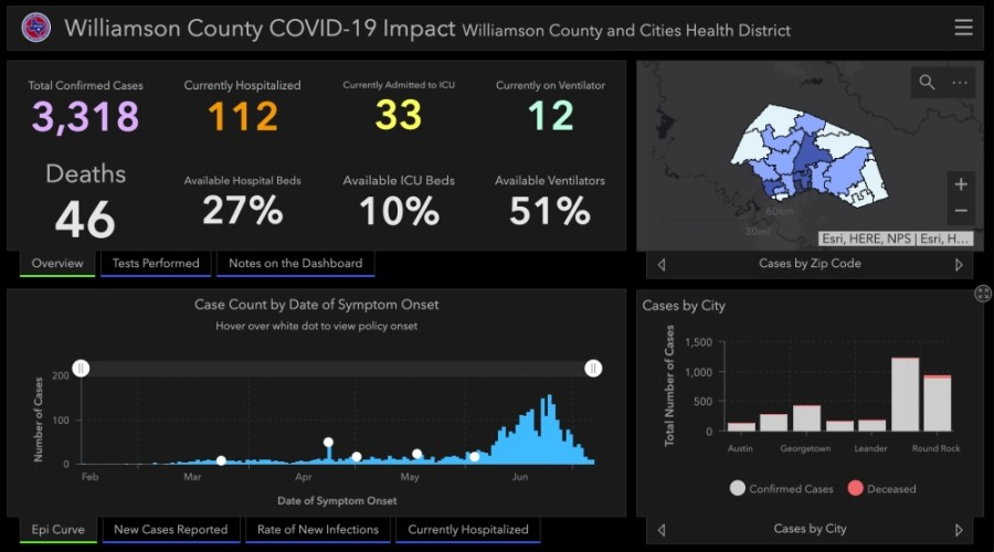Williamson County confirmed cases of coronavirus rose July 7. (Screenshot courtesy Williamson County)