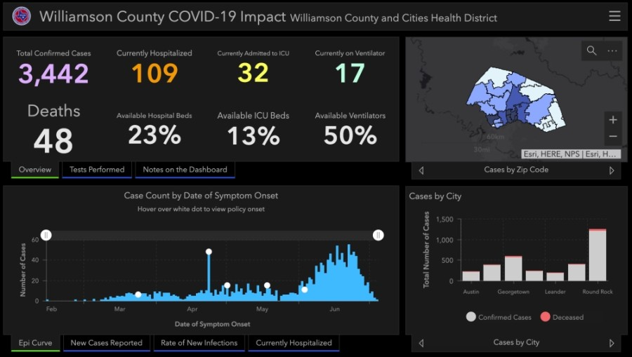 Williamson County reports 124 additional coronavirus cases and two deaths on July 8. (Screenshot Courtesy Williamson County)