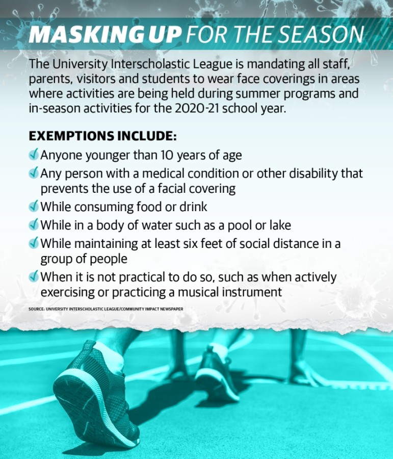 In compliance with Gov. Greg Abbott's July 2 executive order, the University Interscholastic League is requiring the use of facial coverings when practical to do so for all summer activity participants, among other guidelines. (Graphic by Ronald Winters/Community Impact Newspaper)