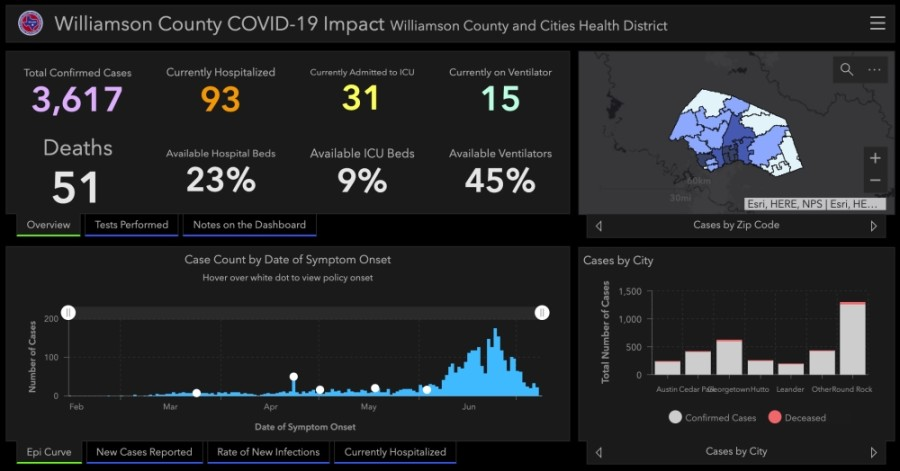 Williamson County reported 175 additional cases of coronavirus July 9. (Screenshot courtesy Williamson County)