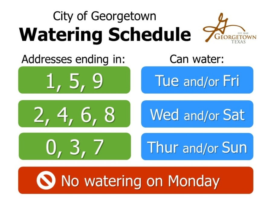 The city said residents should make sure they are only watering on their scheduled days based on address. (Courtesy city of Georgetown)