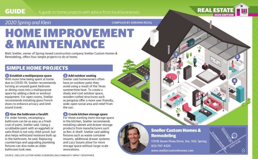Matt Sneller, owner of Spring-based construction company Sneller Custom Homes & Remodeling, offers four simple projects to do at home. (Graphic by Ronald Winters/Community Impact Newspaper)