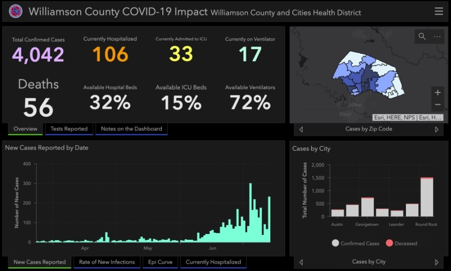 Williamson County has reported 4,042 total cases of the coronavirus as of July 13. (Screenshot courtesy Williamson County)