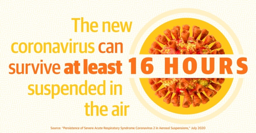 New research shows the coronavirus can survive for much longer in the air than previously determined. (Graphic by Justin Howell/Community Impact Newspaper)