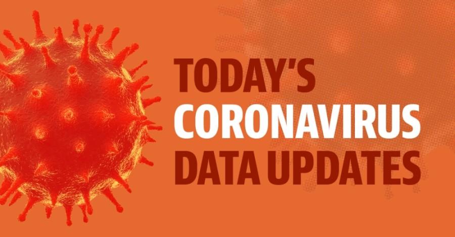 Here are the coronavirus data updates for July 14 in Brazoria County. (Community Impact staff)