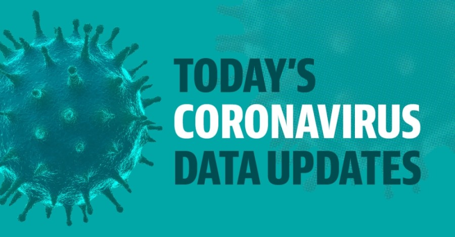 "A teal virus graphic that reads, ""Today's coronavirus updates"""