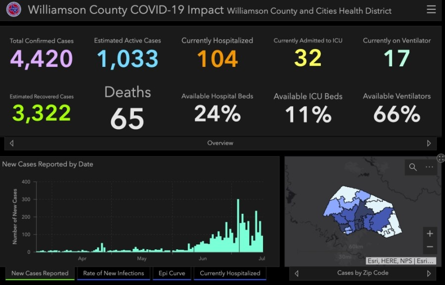 Williamson County added 93 reported cases of coronavirus and four deaths July 16. (Screenshot courtesy Williamson County)