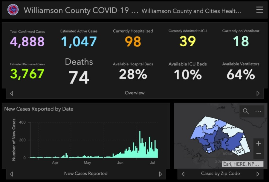 Williamson County added nearly 400 coronavirus cases and seven deaths between July 18-20. (Screenshot courtesy Williamson County)