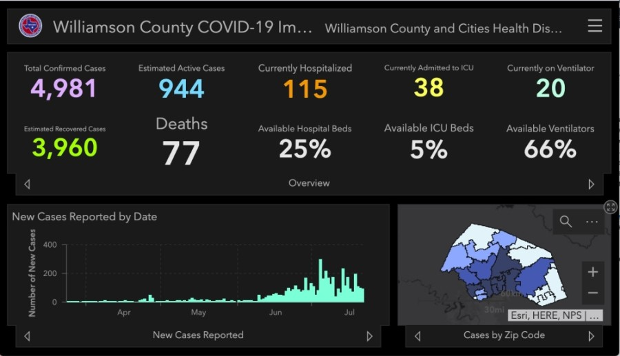 Williamson County hit its highest number of hospitalizations and added three deaths to the coronavirus count July 21. (Screenshot courtesy Williamson County)