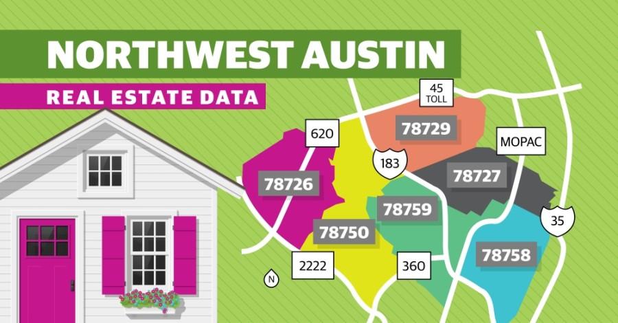 Real estate snapshot graphic