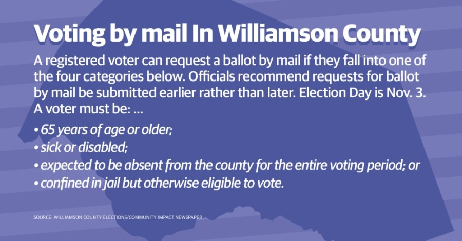 Williamson County election officials recommend you submit your vote-by-mail application sooner rather than later. (Chance Flowers/Community Impact Newspaper)