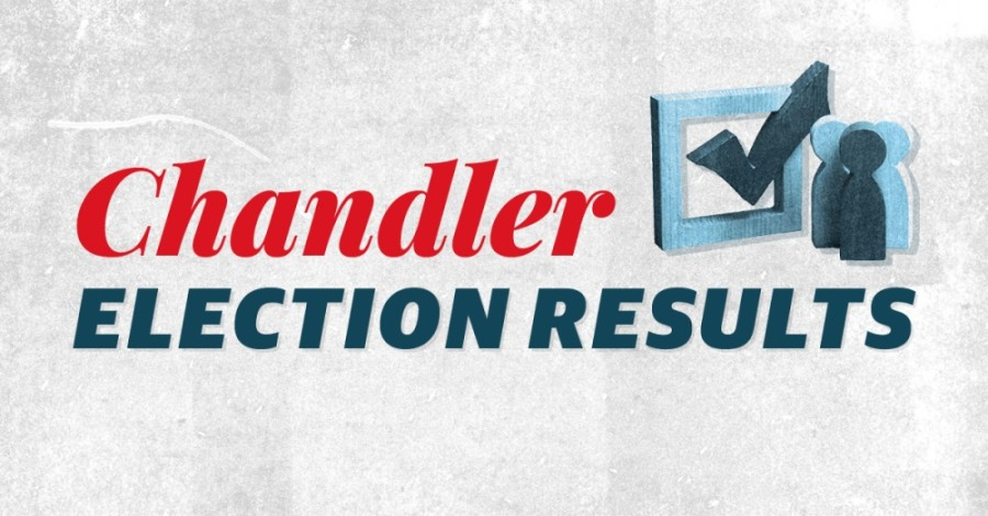 See early results from the Chandler City Council election. (Community Impact staff)