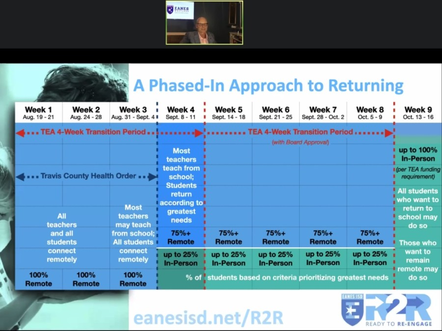 Trustees reviewed a potential transitional model for resuming in-person learning. (Courtesy Eanes ISD)