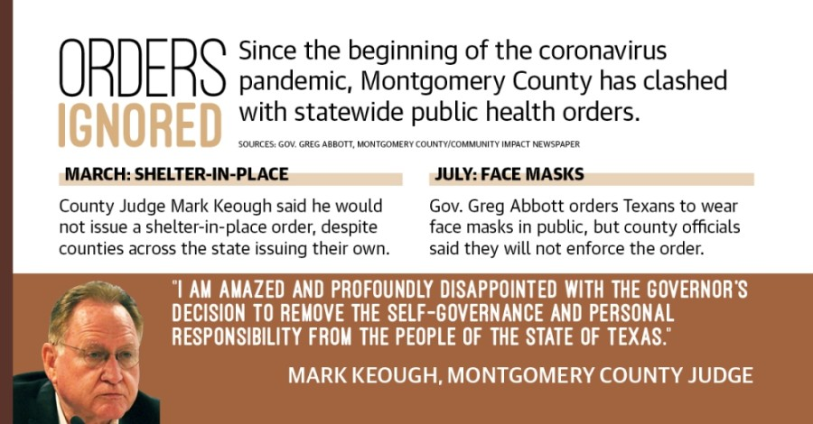 Throughout the pandemic, Montgomery County officials said they have worked to balance the need to uphold public health while protecting the rights of individuals—but some health experts have disagreed with the approach.