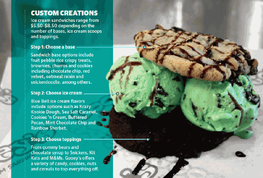 Gooey's Ice Cream Sandwiches opened offers a variety of toppings, ice creams and bases. (Danica Lloyd/Community Impact Newspaper)