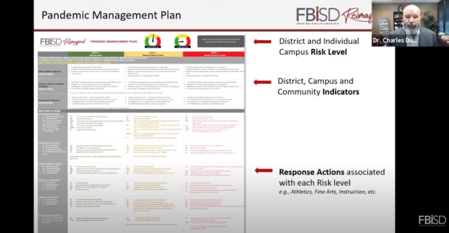Fort Bend ISD Superintendent Charles Dupre and district staff introduced the Pandemic Management Plan on Aug. 17. (Screenshot from Aug. 17 FBISD board of trustees meeting)