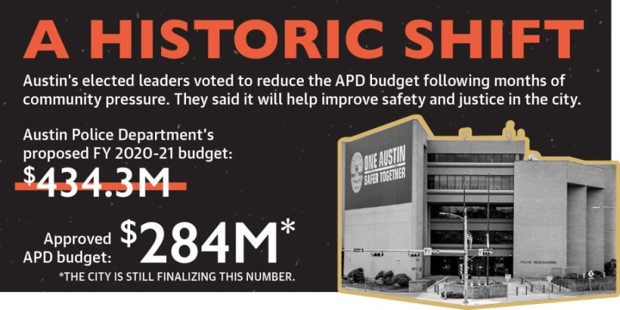 Austin's elected leaders voted to reduce the APD budget following months of community pressure. They said it will help improve safety and justice in the city. (Photo by John Cox/Community Impact Newspaper. Design by Miranda Baker/Community Impact Newspaper)