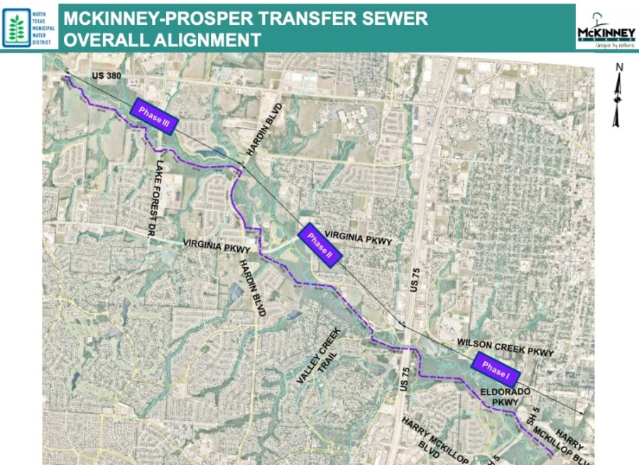 The North Texas Municipal Water District is gearing up for a 6-mile project through McKinney. (Illustration courtesy NTMWD)