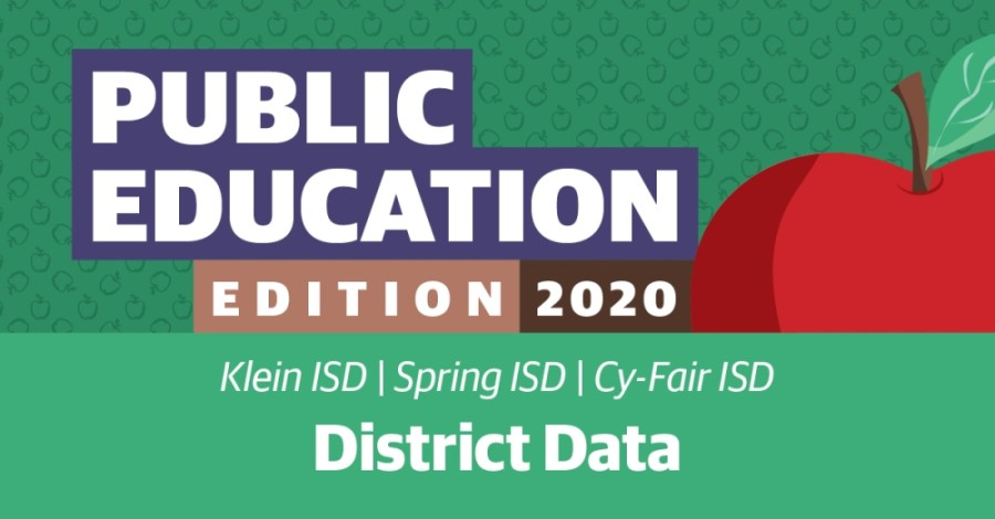 Spring ISD has the largest percentage of economically disadvantaged students and English language learners of the three districts.