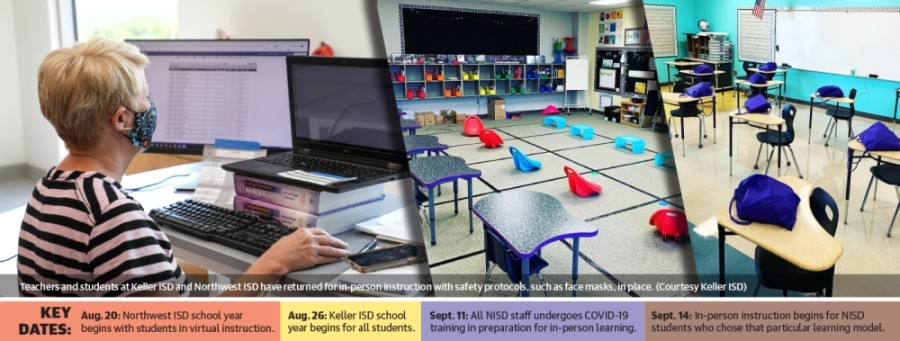 Educators in the Keller-Roanoke-North Fort Worth are contending with thousands of students returning to school amid the COVID-19 pandemic. (Courtesy Keller ISD)