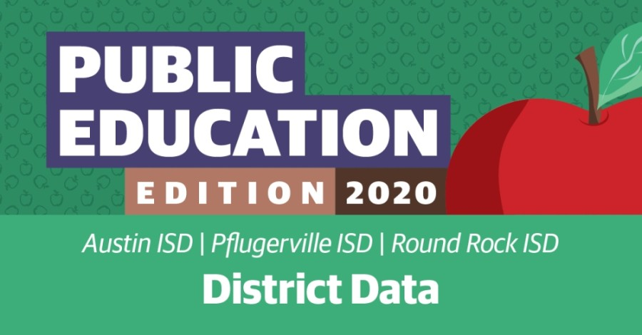 District data for Northwest Austin school districts