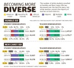 Humble ISD also began evaluating diversity, equity and inclusion policies this summer. (Graphic by Ronald Winters/Community Impact Newspaper)