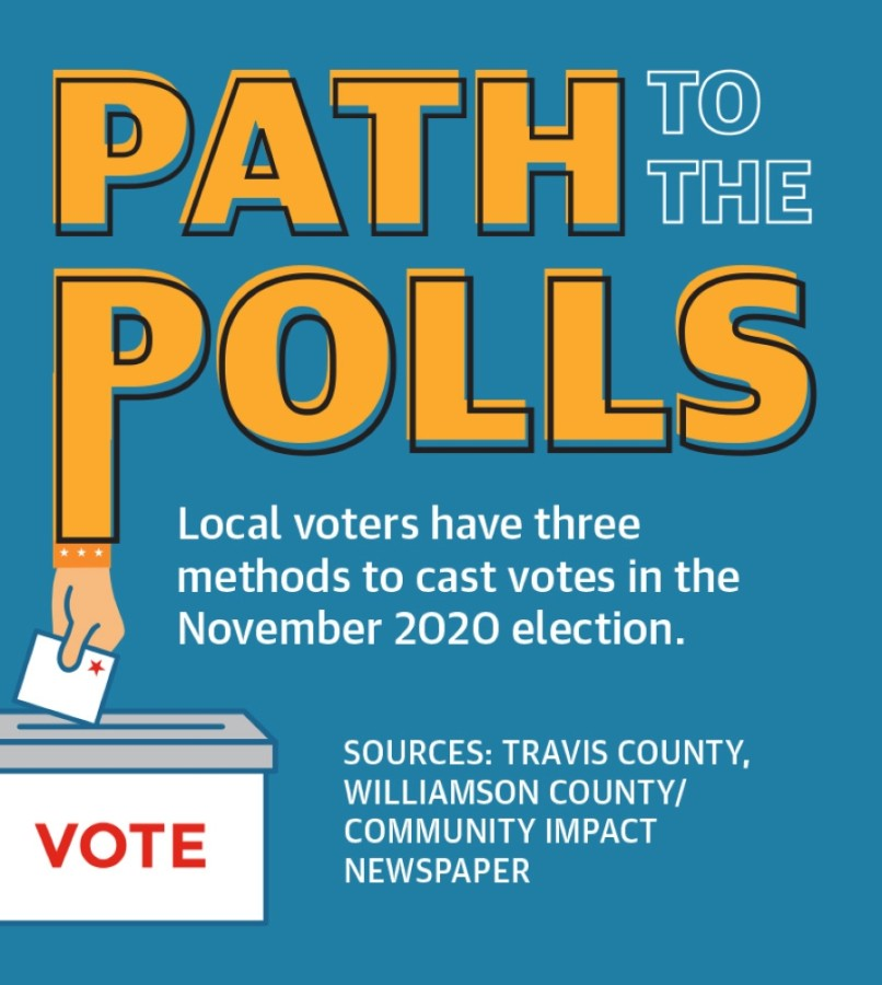 Williamson County Election Administrator Chris Davis said as of Sept. 15 the county had processed 23,709 applications for ballot by mail—more than double the previous record-setting amount in November 2018. (Jay Jones/Community Impact Newspaper)