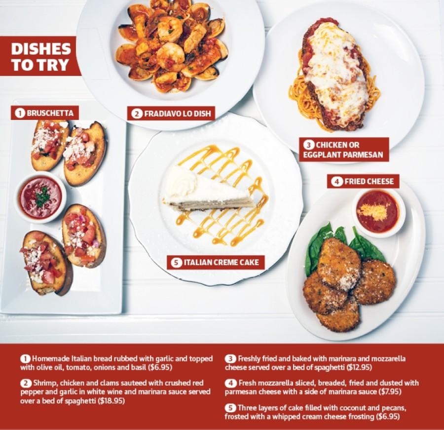 Photo courtesy Trattoria Pizza & Pasta, design by Kaitlin Schmidt/Community Impact Newspaper