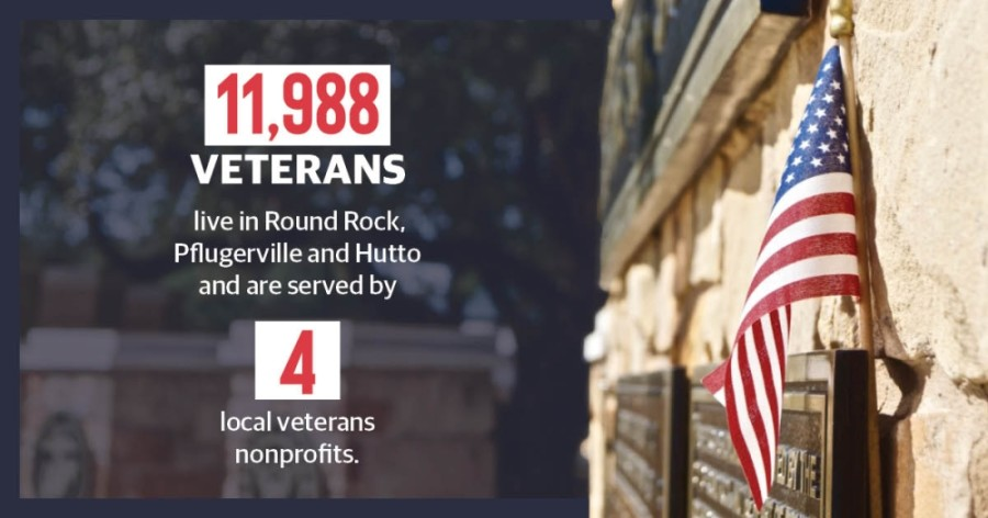 Four nonprofits serve nearly 12,000 veterans in the Round Rock, Pflugerville and Hutto area, according to 2018 and 2019 U.S. Census Bureau data. (Kelsey Thompson/Community Impact Newspaper)