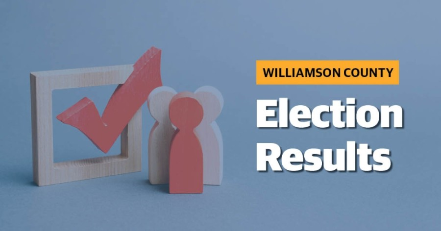 Early results are in for Williamson County Commissioners Court. (Community Impact staff)