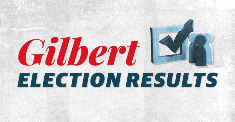 Gilbert held elections Aug. 4. (Community Impact Newspaper)