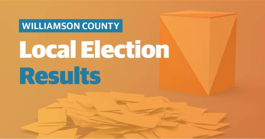 As of 11:50 p.m. Nov. 3, Sutton received 4,199 votes, while incumbent Scott Rose—who resigned from his seat in September, after the candidate withdrawal deadline—collected 3,288 votes. (Community Impact Newspaper)