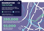 Austin voters approved a $7.1 billion public transit expansion Nov. 3 that will add bus and rail in Austin. (Design by Miranda Baker/Community Impact Newspaper)