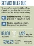 Gilbert utilities