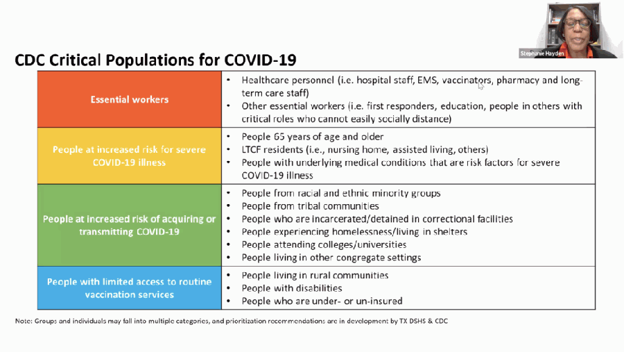 Austin Public Health Director Stephanie Hayden outlines the various groups of high-priority individuals to receive a COVIID-19 vaccine. (Courtesy Austin Public Health/Dell Medical School)