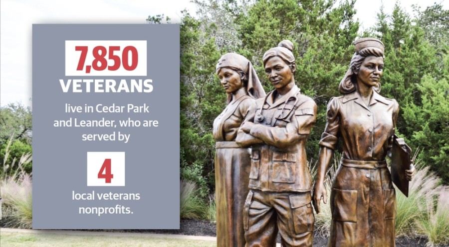 A new Nurses Corps statue was unveiled at Veterans Memorial Park in Cedar Park ahead of Veterans Day. (Taylor Girtman/Community Impact Newspaper)