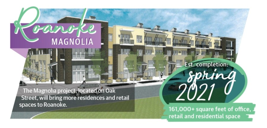 The Magnolia development in Roanoke is expected to open this spring. (Rendering courtesy Magnolia)
