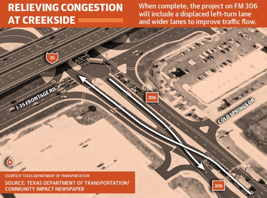 The project at FM 306 will include the addition of a displaced left-turn lane. (Courtesy Texas Department of Transportation/Community Impact Newspaper)