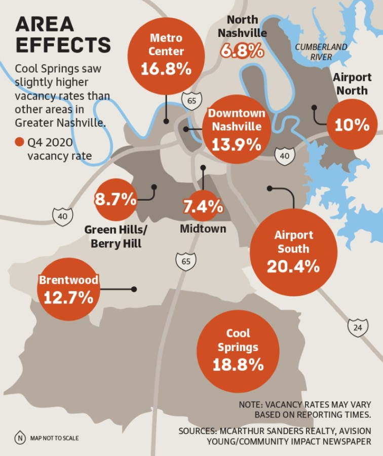 Office vacancy in Cool Springs is at a historic high amid the ongoing coronavirus pandemic as many employees continue to work from home. (Graphic by Lindsay Scott/Community Impact Newspaper)