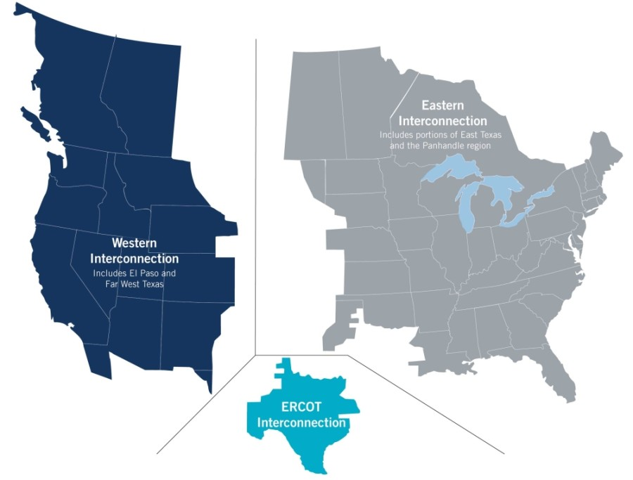 Most of the electric grid in Texas is managed by the Electric Reliability Council of Texas, which is not linked to other national interconnected systems. (Courtesy Electric Reliability Council of Texas)