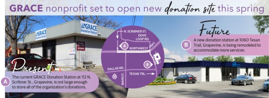 Grapevine-based nonprofit GRACE is building a new donation station to accommodate more services.