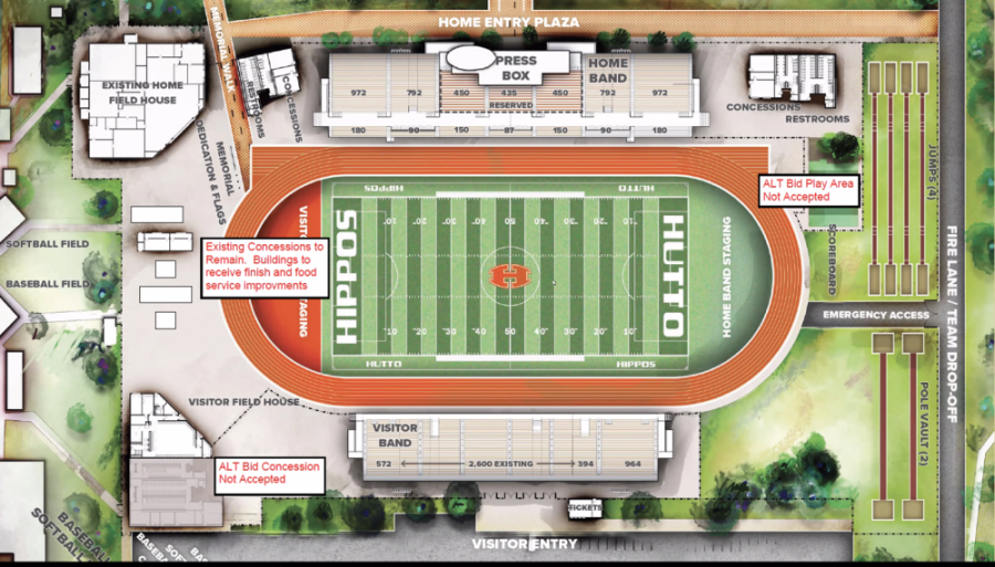 The total guaranteed maximum price for renovations of Hutto Memorial Stadium is $15.86 million. (Screenshot courtesy Hutto ISD)
