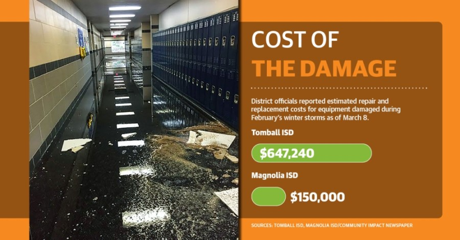 Tomball Memorial High School sustained damage due to interior flooding and damage to the fire sprinkler system. (Courtesy Martha Salazar-Zamora)