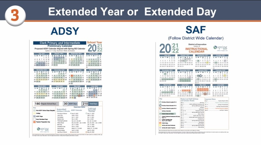 The Spring ISD board of trustees will consider extending the 2021-22 school year calendar and school day for six select campuses, at its April 13 regular board meeting. (Screenshot via Zoom)
