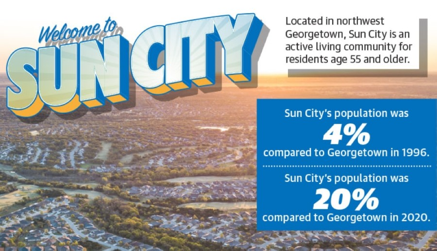 Del Webb is the developer of Sun City. (Courtesy Hunter Pontious)