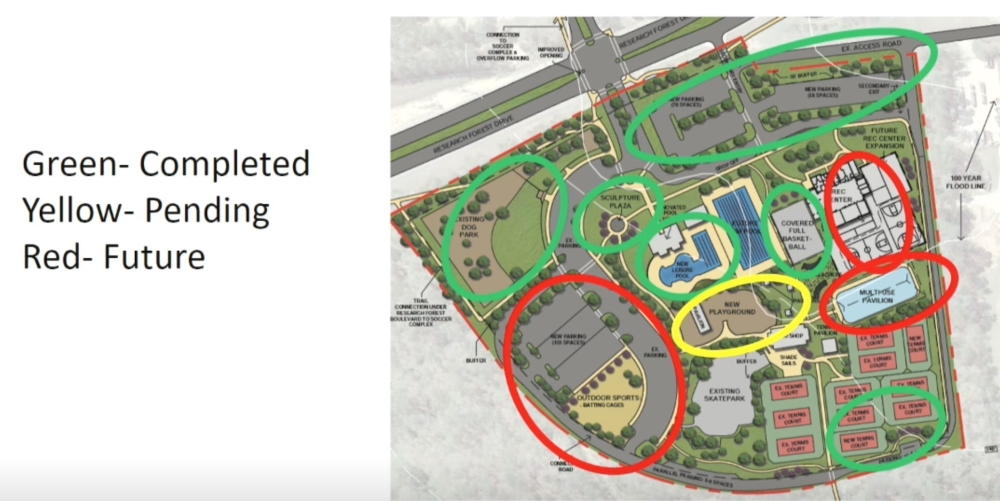 A slide from Parks and Recreation Director Chris Nunes' presentation at the July 28 The Woodlands Township board of directors meeting shows progress with Bear Branch Park renovations. (Screenshot via The Woodlands Township)